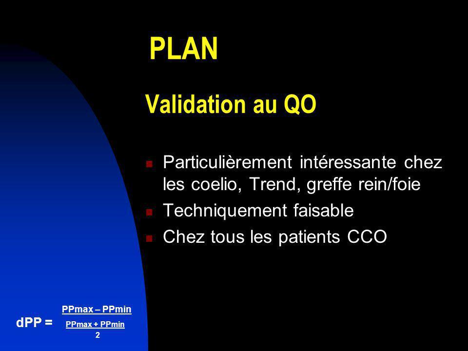 PPmax – PPmin dPP = PPmax + PPmin 2 Validation au QO Particulièrement intéressante chez les coelio, Trend, greffe rein/foie Techniquement faisable Che
