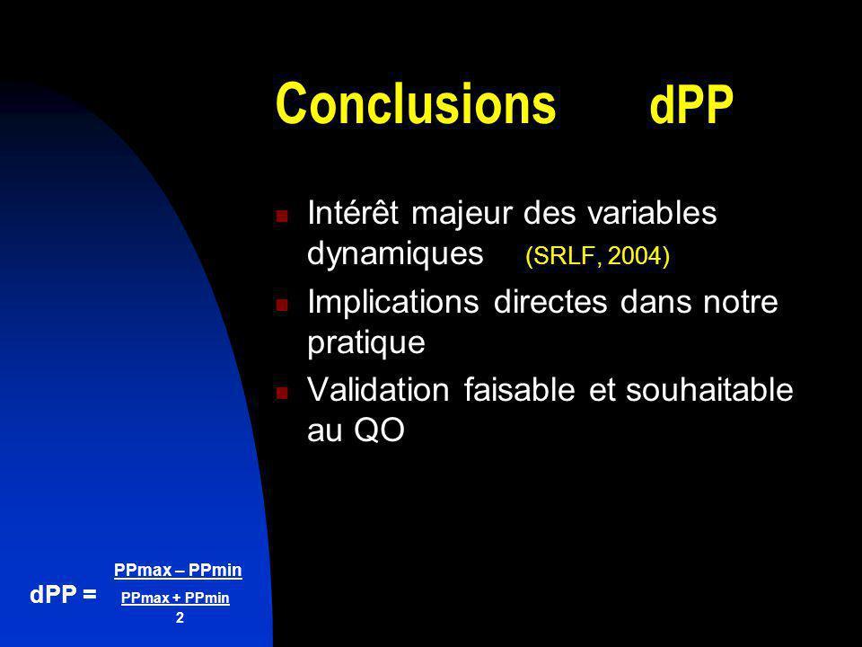 PPmax – PPmin dPP = PPmax + PPmin 2 Conclusions dPP Intérêt majeur des variables dynamiques (SRLF, 2004) Implications directes dans notre pratique Val