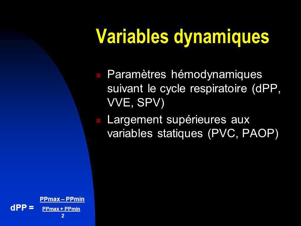 PPmax – PPmin dPP = PPmax + PPmin 2 Variables dynamiques Paramètres hémodynamiques suivant le cycle respiratoire (dPP, VVE, SPV) Largement supérieures