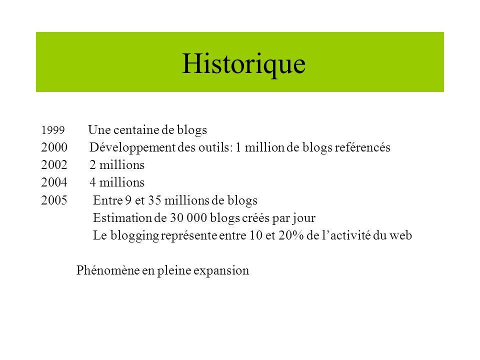 Historique 1999 Une centaine de blogs 2000 Développement des outils: 1 million de blogs reférencés 2002 2 millions 2004 4 millions 2005 Entre 9 et 35 millions de blogs Estimation de 30 000 blogs créés par jour Le blogging représente entre 10 et 20% de lactivité du web Phénomène en pleine expansion