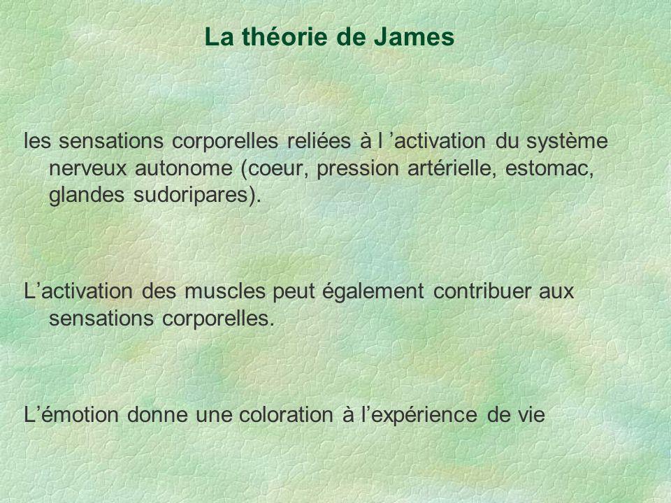 La théorie de James les sensations corporelles reliées à l activation du système nerveux autonome (coeur, pression artérielle, estomac, glandes sudori