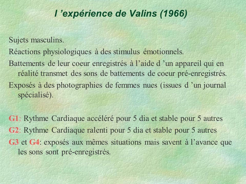 l expérience de Valins (1966) Sujets masculins. Réactions physiologiques à des stimulus émotionnels. Battements de leur coeur enregistrés à laide d un