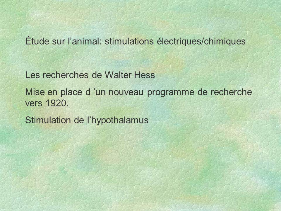 Étude sur lanimal: stimulations électriques/chimiques Les recherches de Walter Hess Mise en place d un nouveau programme de recherche vers 1920. Stimu