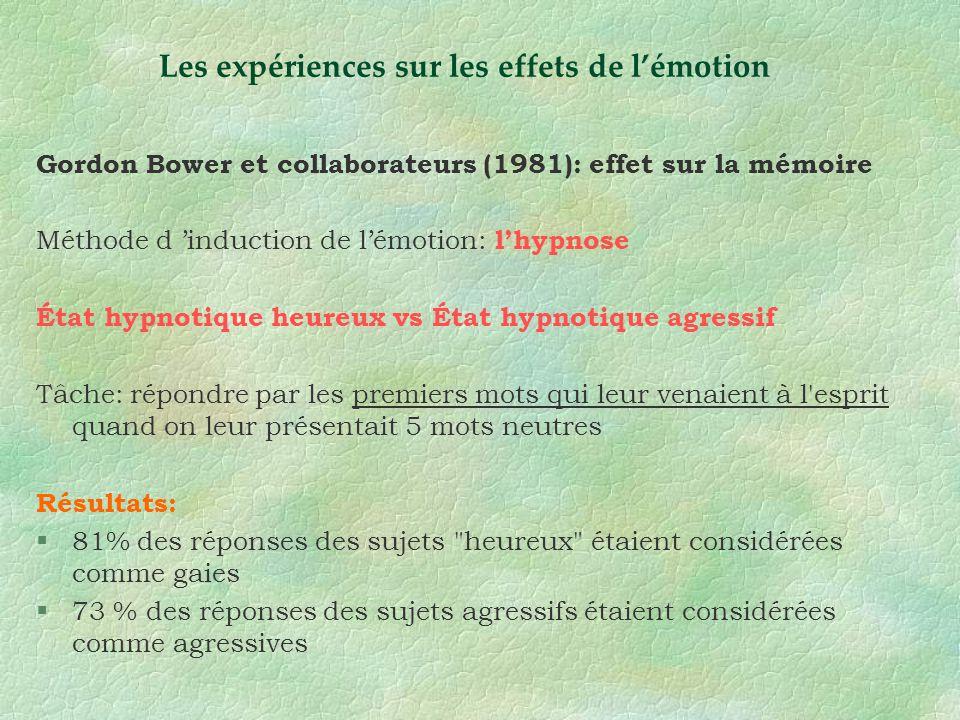 Gordon Bower et collaborateurs (1981): effet sur la mémoire Méthode d induction de lémotion: lhypnose État hypnotique heureux vs État hypnotique agres