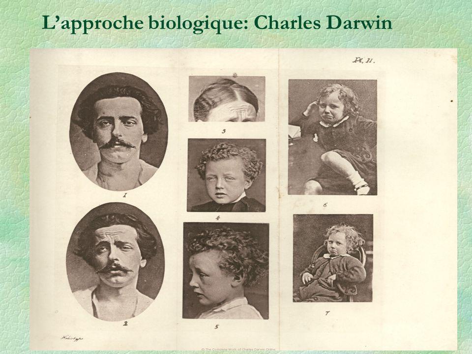 Deux photos de la collection de Darwin (ricanements/mépris et pleurs) – Planches IV n°1 et I n°1 Lapproche biologique: Charles Darwin