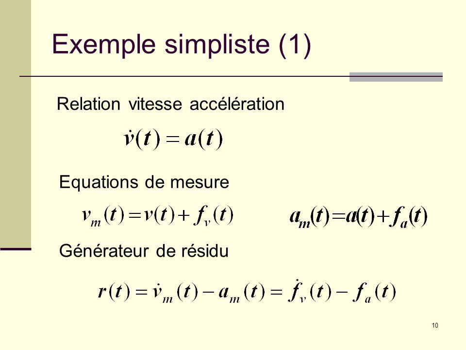10 Exemple simpliste (1) Relation vitesse accélération Equations de mesure Générateur de résidu