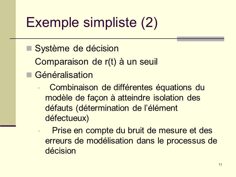 11 Exemple simpliste (2) Système de décision Comparaison de r(t) à un seuil Généralisation Combinaison de différentes équations du modèle de façon à atteindre isolation des défauts (détermination de lélément défectueux) Prise en compte du bruit de mesure et des erreurs de modélisation dans le processus de décision