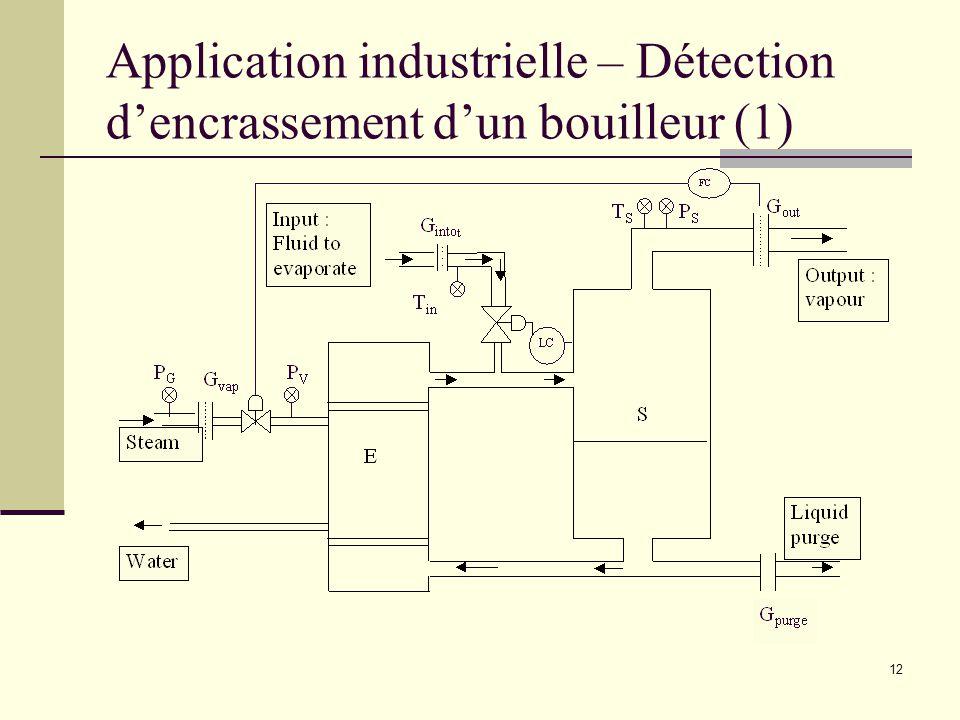 12 Application industrielle – Détection dencrassement dun bouilleur (1)