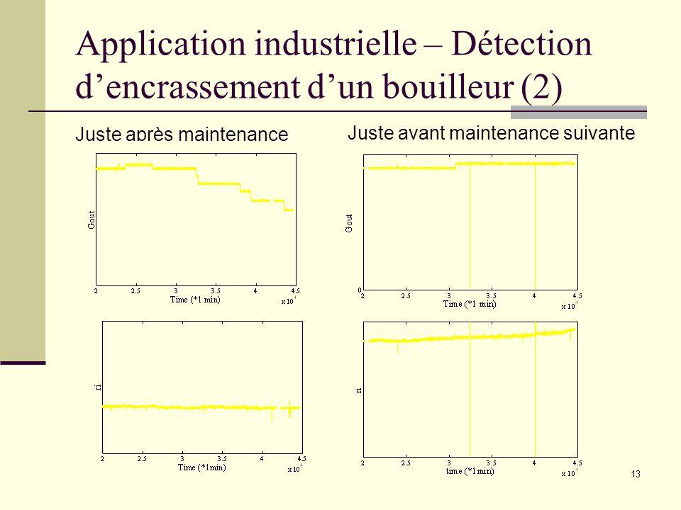 13 Application industrielle – Détection dencrassement dun bouilleur (2) Juste après maintenance Juste avant maintenance suivante