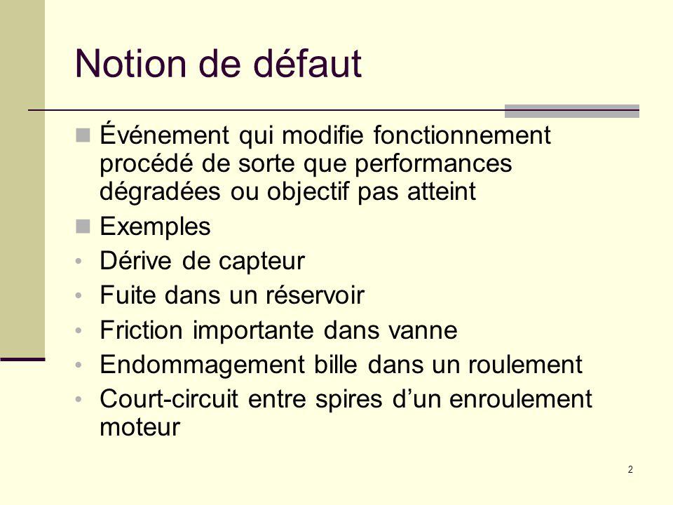 2 Notion de défaut Événement qui modifie fonctionnement procédé de sorte que performances dégradées ou objectif pas atteint Exemples Dérive de capteur
