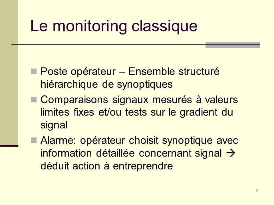 3 Le monitoring classique Poste opérateur – Ensemble structuré hiérarchique de synoptiques Comparaisons signaux mesurés à valeurs limites fixes et/ou