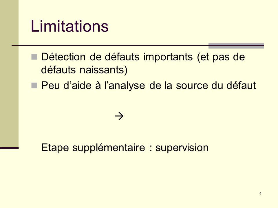 4 Limitations Détection de défauts importants (et pas de défauts naissants) Peu daide à lanalyse de la source du défaut Etape supplémentaire : supervision