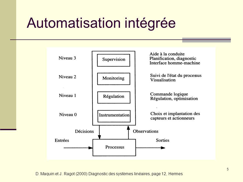 5 Automatisation intégrée D. Maquin et J. Ragot (2000) Diagnostic des systèmes linéaires, page 12, Hermes
