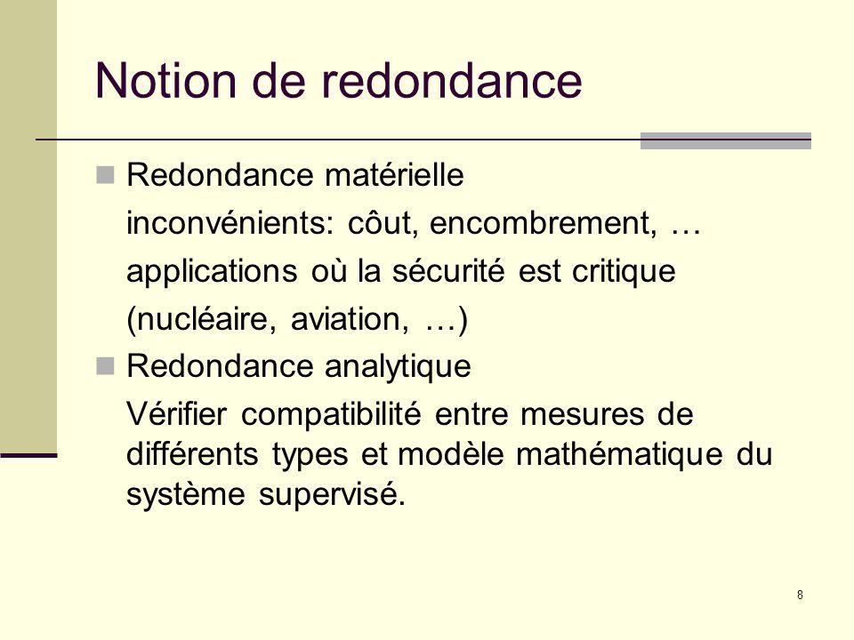 8 Notion de redondance Redondance matérielle inconvénients: côut, encombrement, … applications où la sécurité est critique (nucléaire, aviation, …) Re