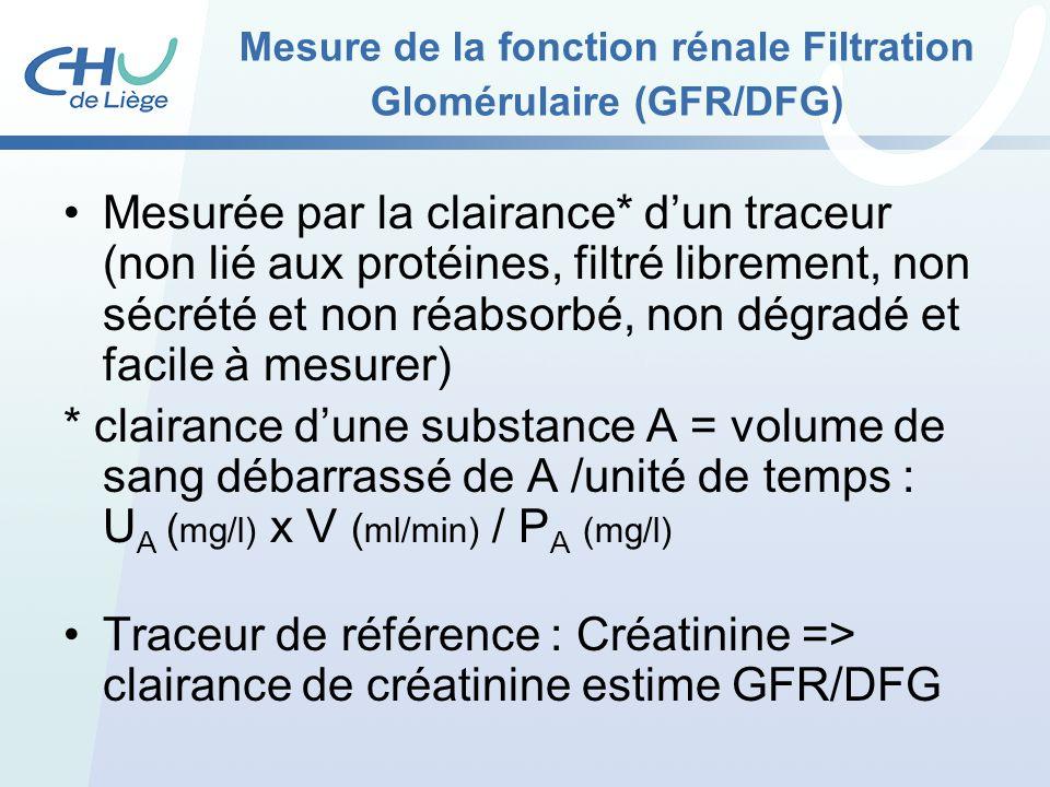 Mesure de la fonction rénale Filtration Glomérulaire (GFR/DFG) Mesurée par la clairance* dun traceur (non lié aux protéines, filtré librement, non séc