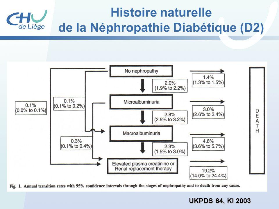 UKPDS 64, KI 2003 Histoire naturelle de la Néphropathie Diabétique (D2)
