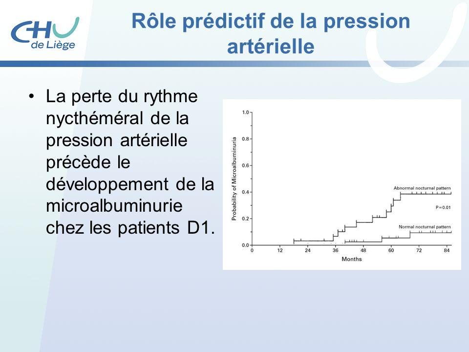 Rôle prédictif de la pression artérielle La perte du rythme nycthéméral de la pression artérielle précède le développement de la microalbuminurie chez