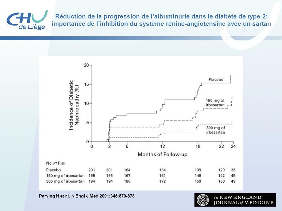 Parving H et al. N Engl J Med 2001;345:870-878 Réduction de la progression de lalbuminurie dans le diabète de type 2: importance de linhibition du sys