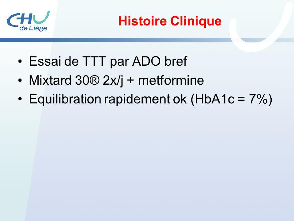 Histoire Clinique Essai de TTT par ADO bref Mixtard 30® 2x/j + metformine Equilibration rapidement ok (HbA1c = 7%)