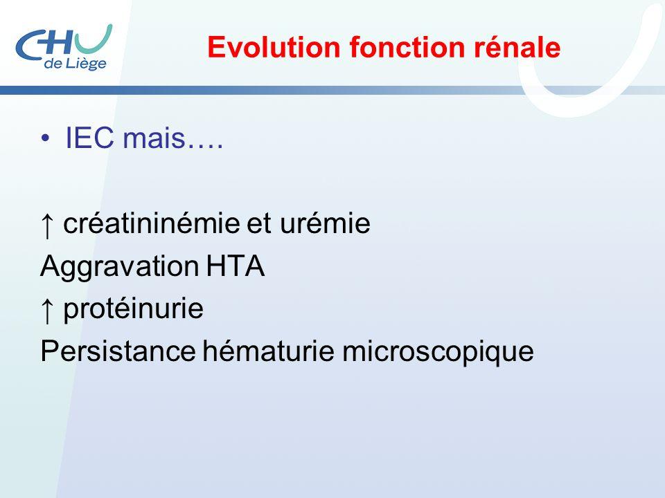 Evolution fonction rénale IEC mais…. créatininémie et urémie Aggravation HTA protéinurie Persistance hématurie microscopique