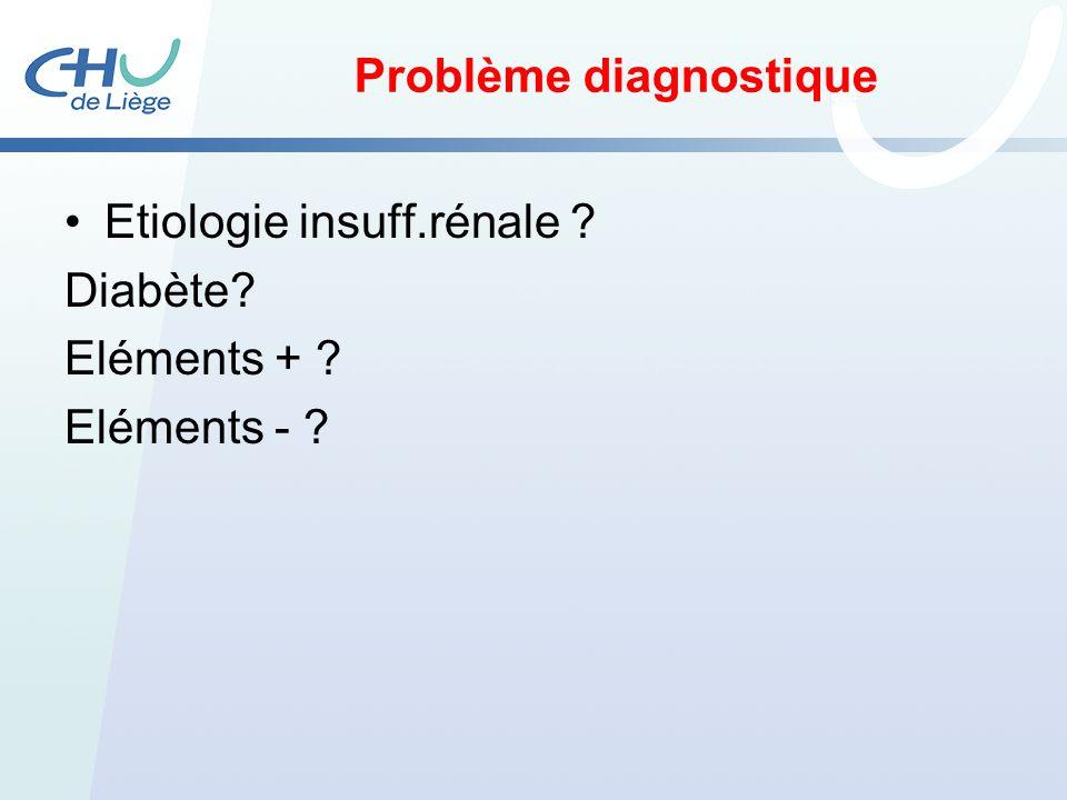 Problème diagnostique Etiologie insuff.rénale ? Diabète? Eléments + ? Eléments - ?