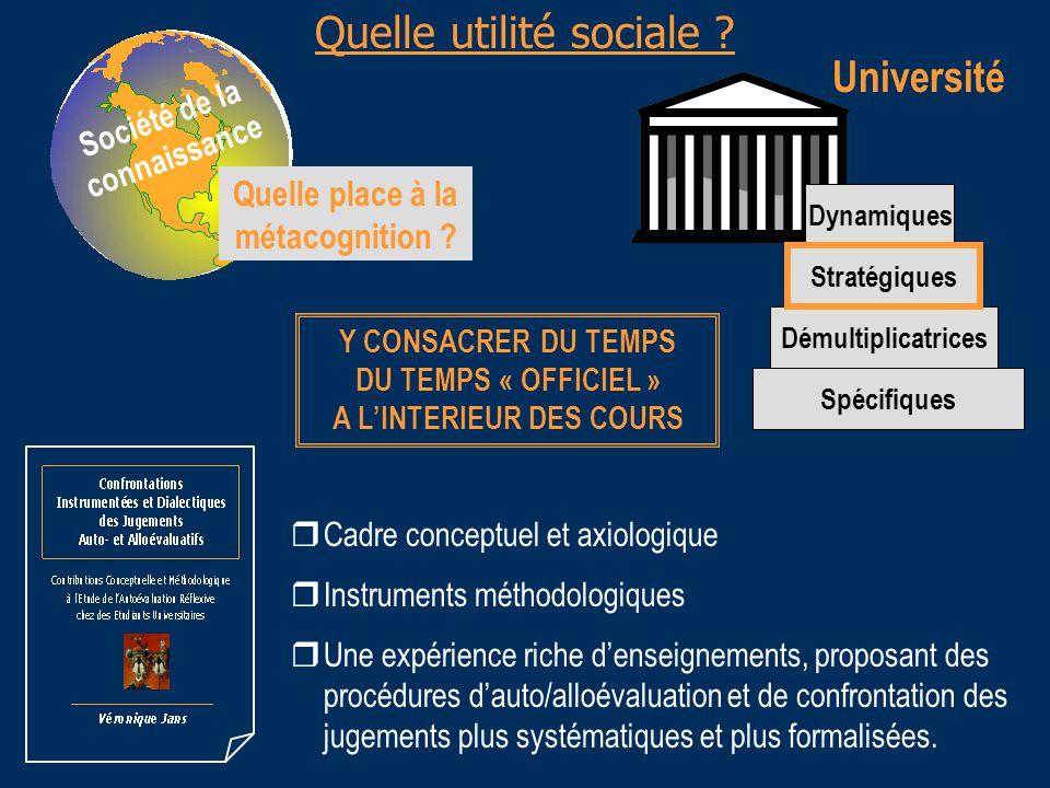 Quelle utilité sociale .Société de la connaissance Spécifiques Quelle place à la métacognition .