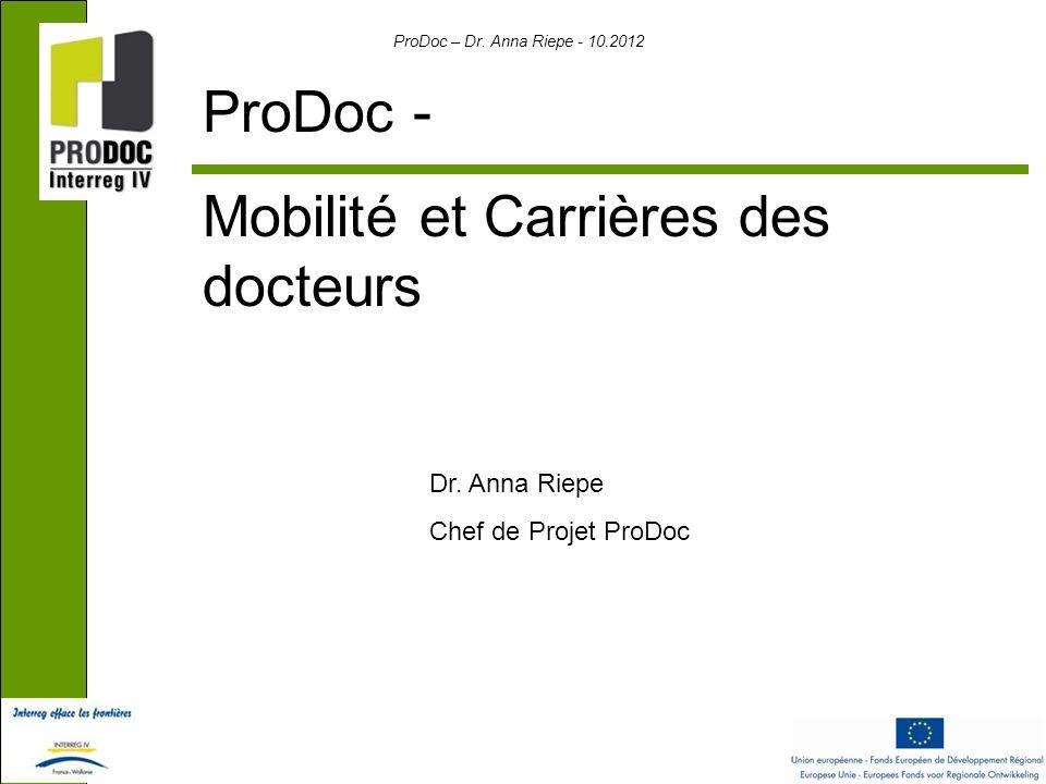 ProDoc – Dr. Anna Riepe - 10.2012 ProDoc - Mobilité et Carrières des docteurs Dr.