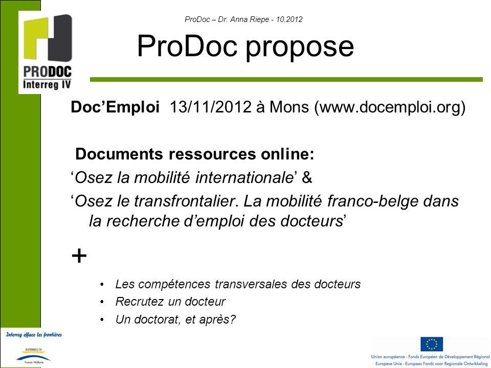 ProDoc – Dr.