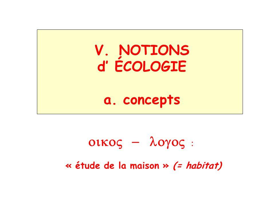 V. NOTIONS d ÉCOLOGIE a. concepts « étude de la maison » (= habitat)