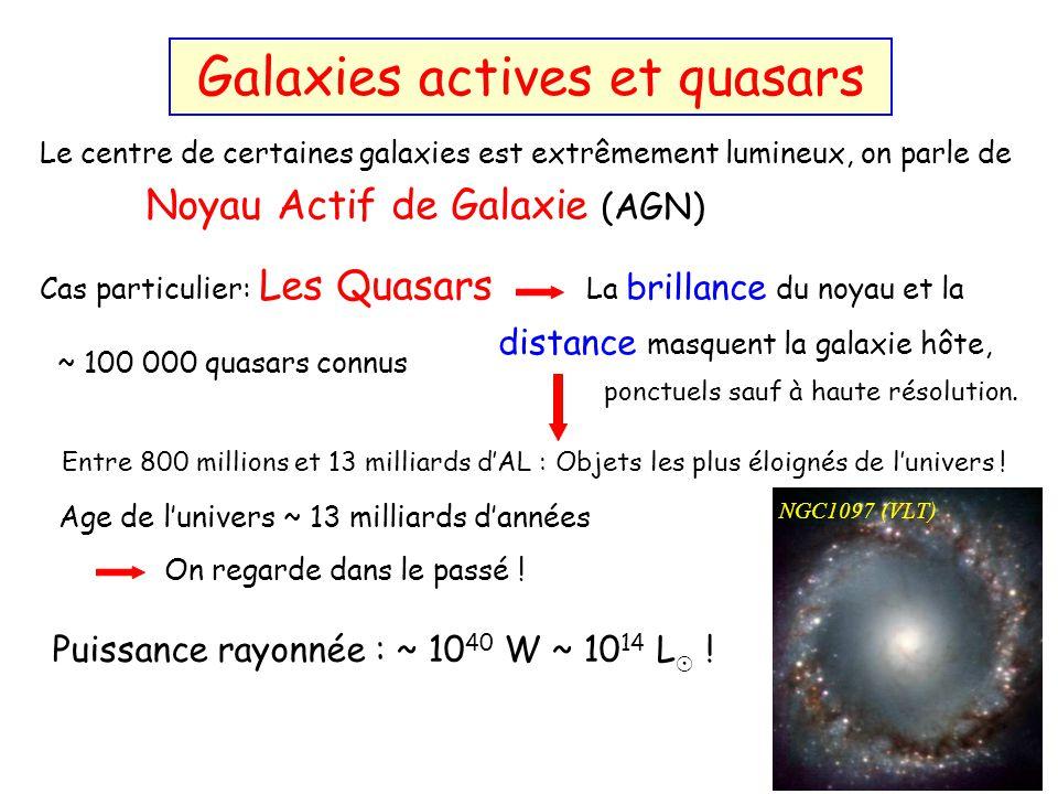 Le centre de certaines galaxies est extrêmement lumineux, on parle de Noyau Actif de Galaxie (AGN) Cas particulier: Les Quasars La brillance du noyau