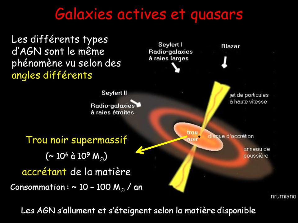 Galaxies actives et quasars Trou noir supermassif (~ 10 6 à 10 9 M ¯ ) accrétant de la matière Consommation : ~ 10 – 100 M ¯ / an Les différents types