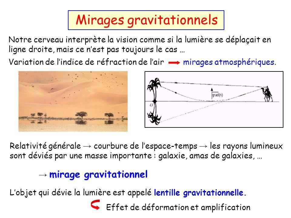 Mirages gravitationnels Notre cerveau interprète la vision comme si la lumière se déplaçait en ligne droite, mais ce nest pas toujours le cas … Variat
