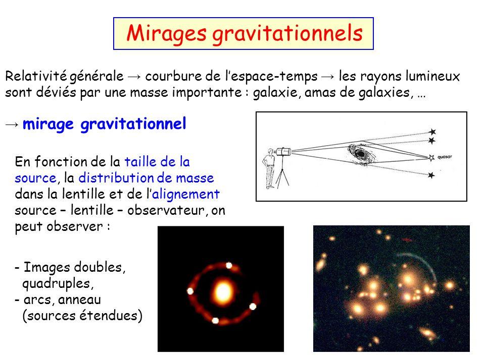 Mirages gravitationnels Relativité générale courbure de lespace-temps les rayons lumineux sont déviés par une masse importante : galaxie, amas de gala