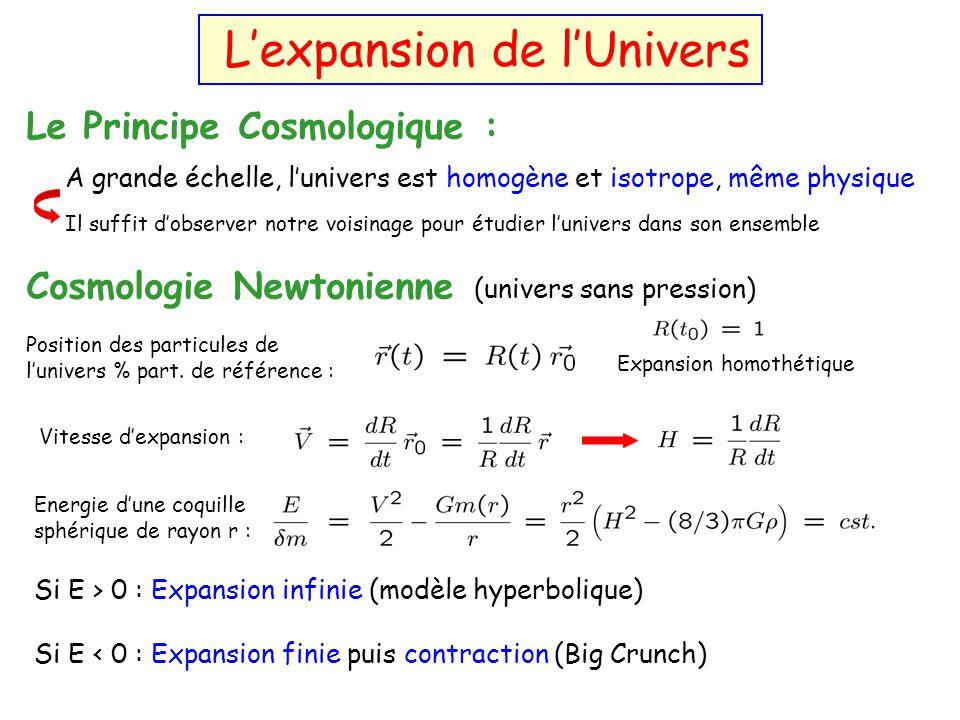 Relativité générale : Lexpansion de lUnivers Le Principe Cosmologique : A grande échelle, lunivers est homogène et isotrope, même physique Il suffit d