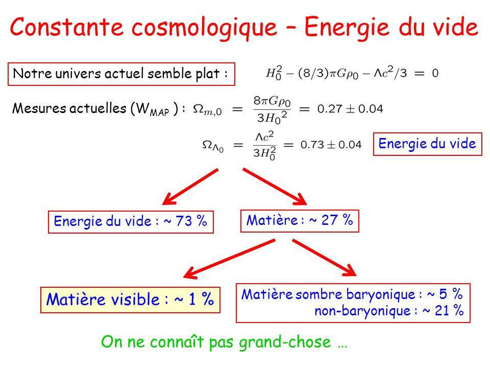 Mesures actuelles (W MAP ) : Energie du vide Energie du vide : ~ 73 % Matière : ~ 27 % Matière visible : ~ 1 % Matière sombre baryonique : ~ 5 % non-b