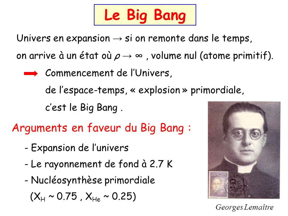 Univers en expansion si on remonte dans le temps, on arrive à un état où ρ, volume nul (atome primitif). Commencement de lUnivers, de lespace-temps, «