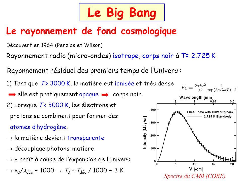 Le rayonnement de fond cosmologique Découvert en 1964 (Penzias et Wilson) Rayonnement radio (micro-ondes) isotrope, corps noir à T= 2.725 K Rayonnemen