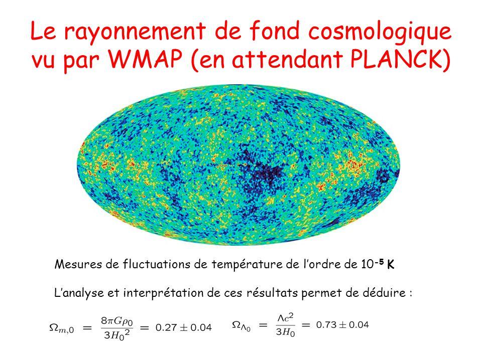 Le rayonnement de fond cosmologique vu par WMAP (en attendant PLANCK) Mesures de fluctuations de température de lordre de 10 -5 K Lanalyse et interpré