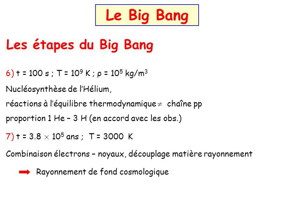 Les étapes du Big Bang Le Big Bang 6) t = 100 s ; T = 10 9 K ; ρ = 10 5 kg/m 3 Nucléosynthèse de lHélium, réactions à léquilibre thermodynamique chaîn