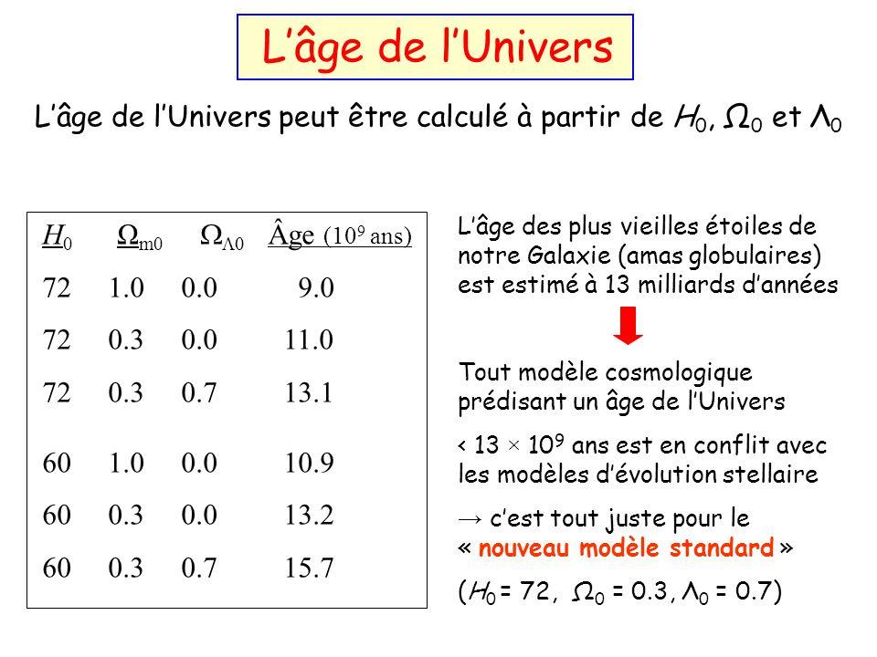 Lâge de lUnivers Lâge de lUnivers peut être calculé à partir de H 0, Ω 0 et Λ 0 H 0 Ω m0 Âge (10 9 ans) 72 1.0 0.0 9.0 72 0.3 0.0 11.0 72 0.3 0.7 13.1