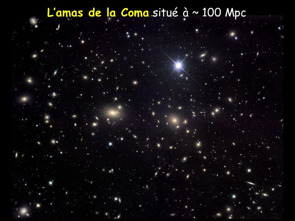Les étapes du Big Bang Le Big Bang 2) t = 10 -34 s : Brisure de symétrie : interaction forte – faible 3) t = 10 -32 s : T = 10 26 K ; ρ = 10 73 kg/m 3 Émergence dune « soupe » de quarks, électrons, photons, neutrinos Inflation : expansion très rapiderend lespace plat et isotrope.