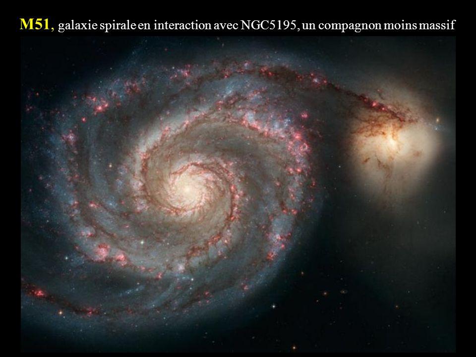 Galaxies actives et quasars Trou noir supermassif (~ 10 6 à 10 9 M ¯ ) accrétant de la matière Consommation : ~ 10 – 100 M ¯ / an Les différents types dAGN sont le même phénomène vu selon des angles différents Les AGN sallument et séteignent selon la matière disponible