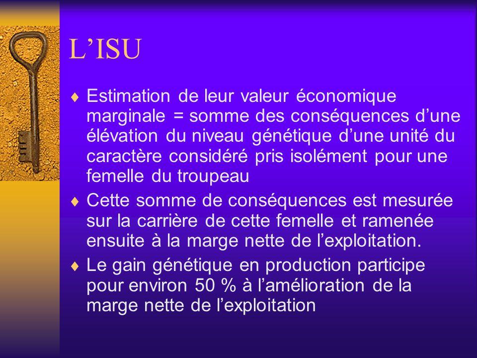 LISU Estimation de leur valeur économique marginale = somme des conséquences dune élévation du niveau génétique dune unité du caractère considéré pris