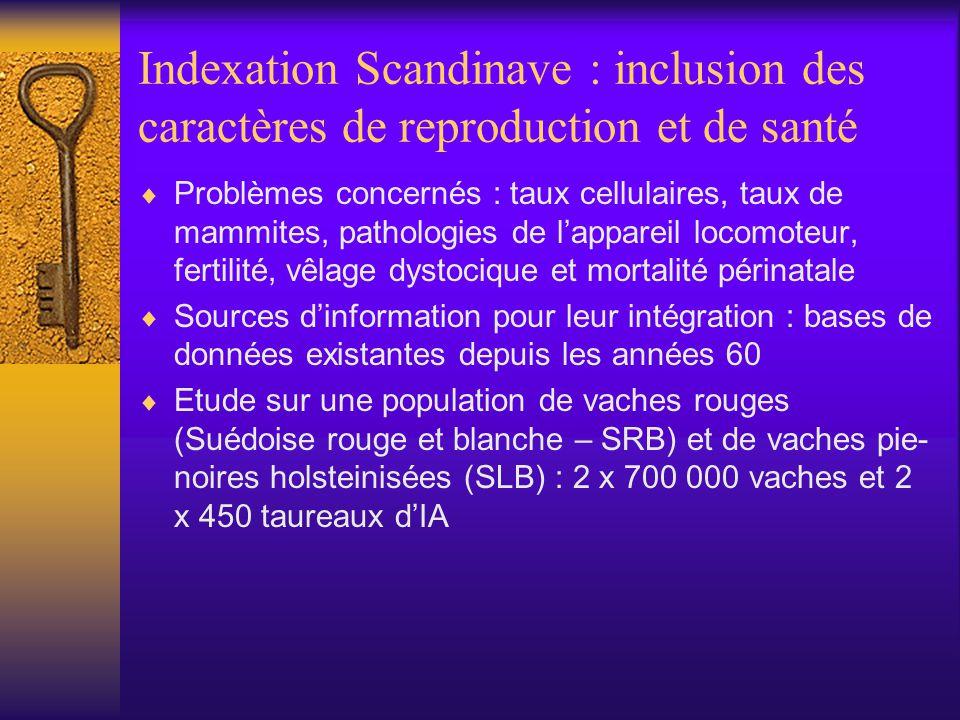Indexation Scandinave : inclusion des caractères de reproduction et de santé Problèmes concernés : taux cellulaires, taux de mammites, pathologies de