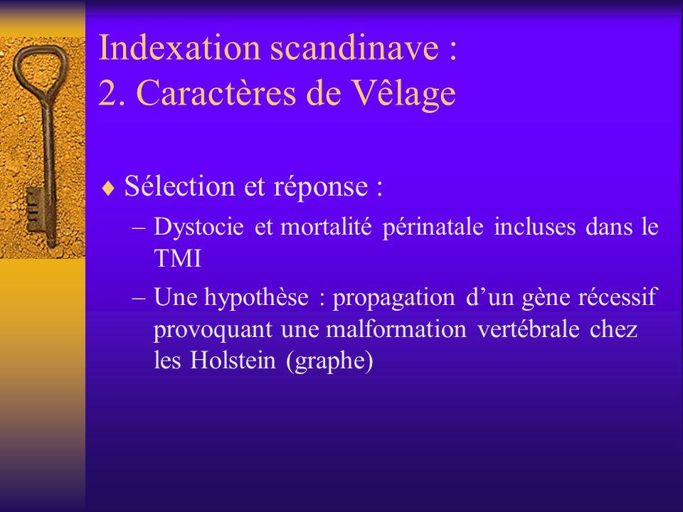 Indexation scandinave : 2. Caractères de Vêlage Sélection et réponse : –Dystocie et mortalité périnatale incluses dans le TMI –Une hypothèse : propaga