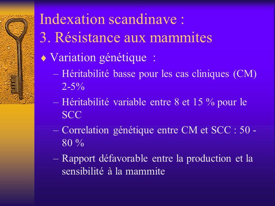 Indexation scandinave : 3. Résistance aux mammites Variation génétique : –Héritabilité basse pour les cas cliniques (CM) 2-5% –Héritabilité variable e