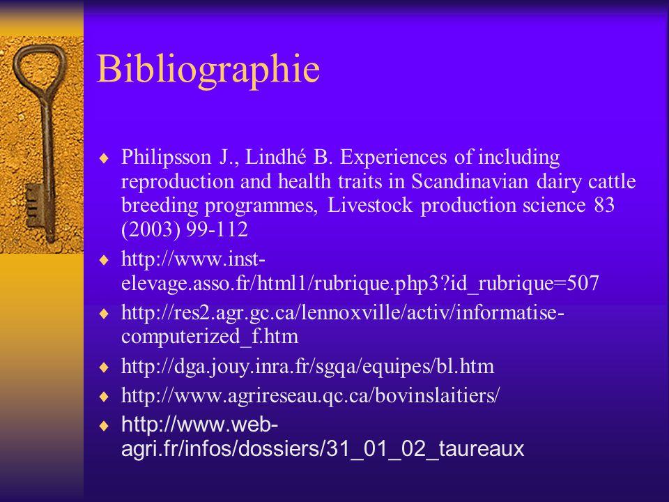 Bibliographie Philipsson J., Lindhé B.