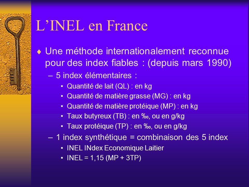 LINEL en France Une méthode internationalement reconnue pour des index fiables : (depuis mars 1990) –5 index élémentaires : Quantité de lait (QL) : en