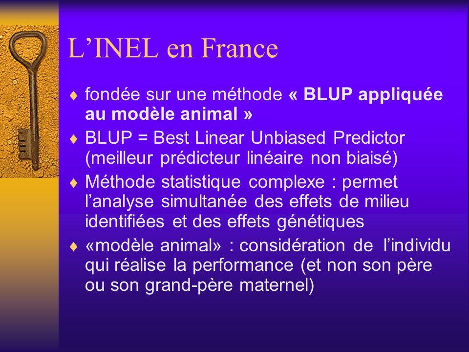 LINEL en France fondée sur une méthode « BLUP appliquée au modèle animal » BLUP = Best Linear Unbiased Predictor (meilleur prédicteur linéaire non bia
