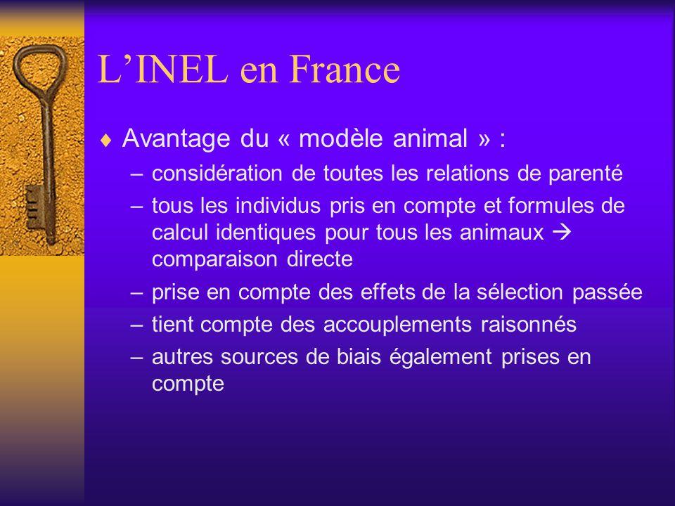 LINEL en France Avantage du « modèle animal » : –considération de toutes les relations de parenté –tous les individus pris en compte et formules de ca
